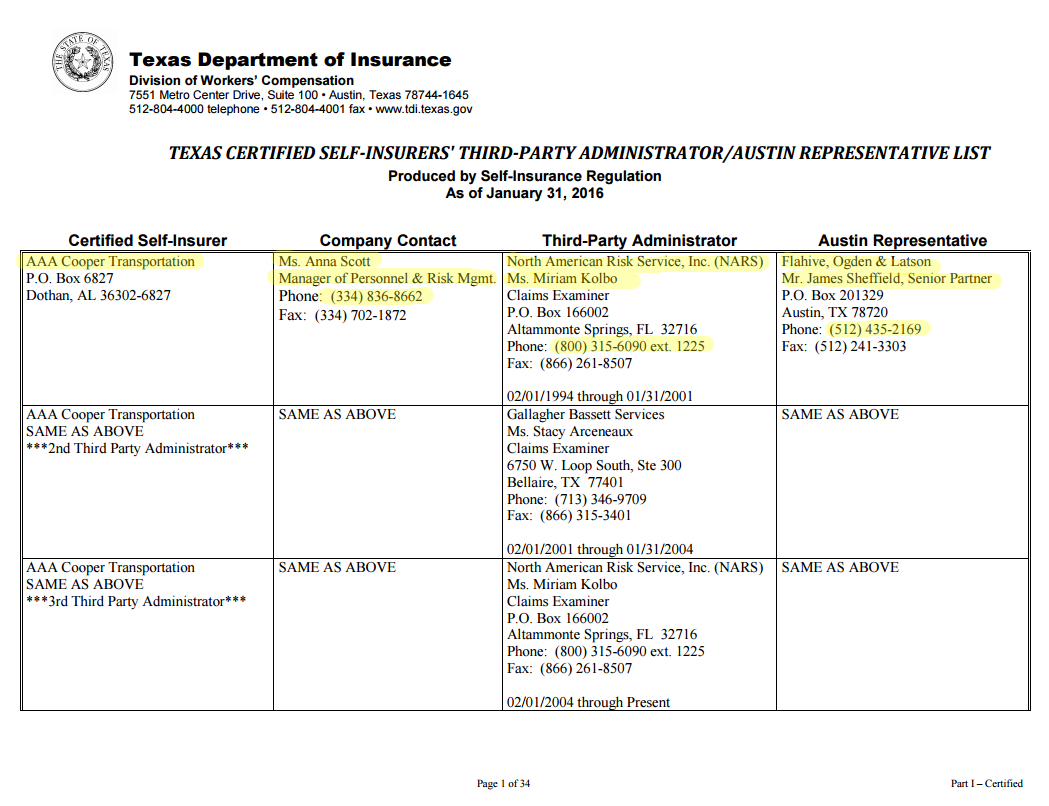 TEXAS CERTIFIED SELF INSURERS THIRD PARTY ADMINISTRATOR AUSTIN REPRESENTATIVE LIST